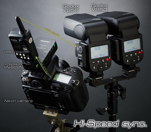 YN-622N+V850-2