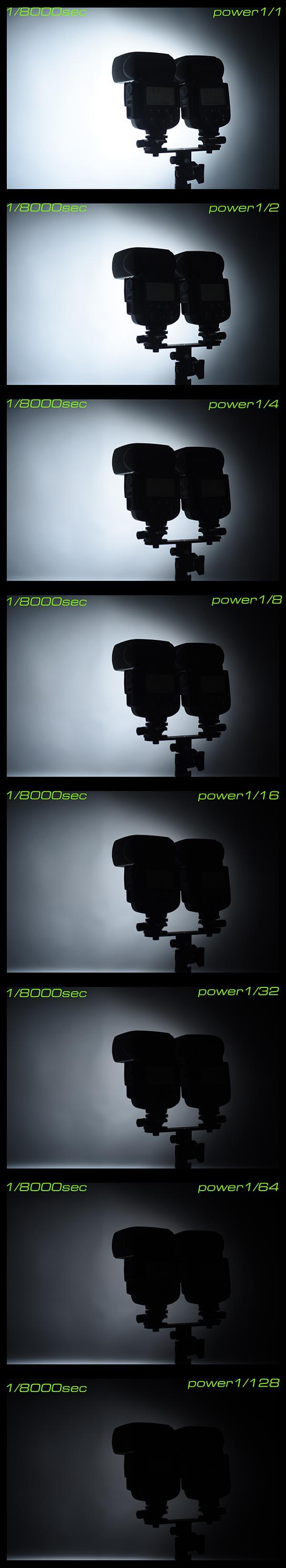 power1-128
