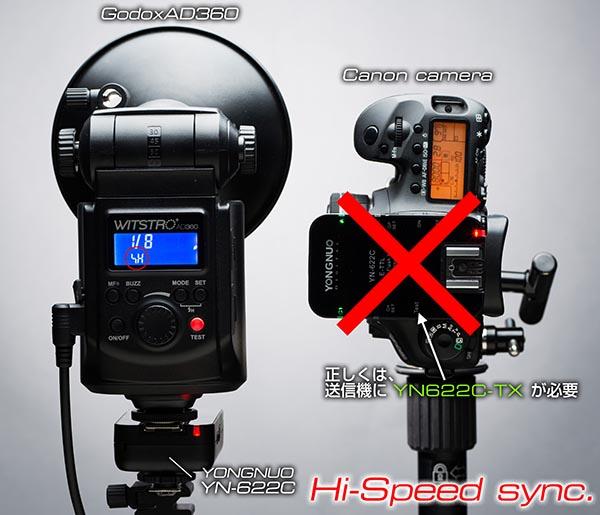 YN622C-AD360+