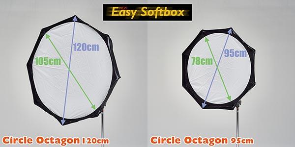 CircleOctagon-hikaku