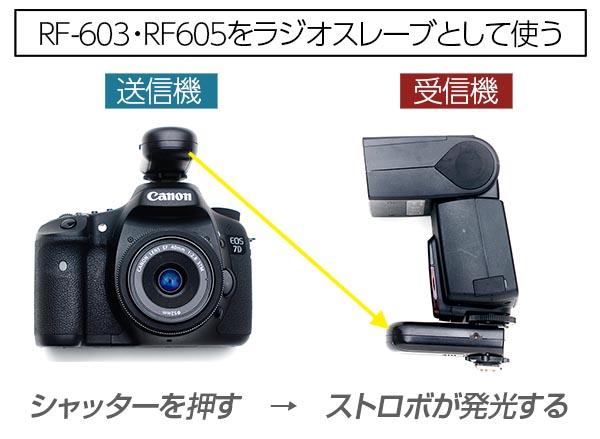 RF-603_trigger
