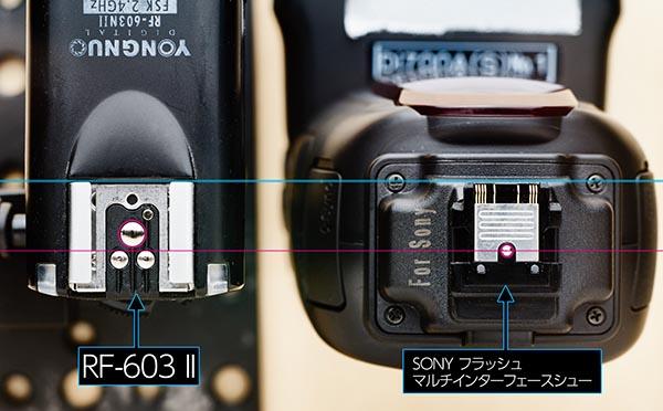 SONY-RF-603II_01